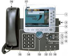 Как настроить ip телефонию