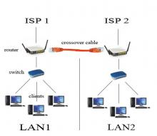 Как соединить локальные сети