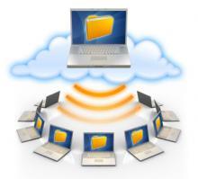 Как настроить удаленный доступ к компьютеру через Интернет